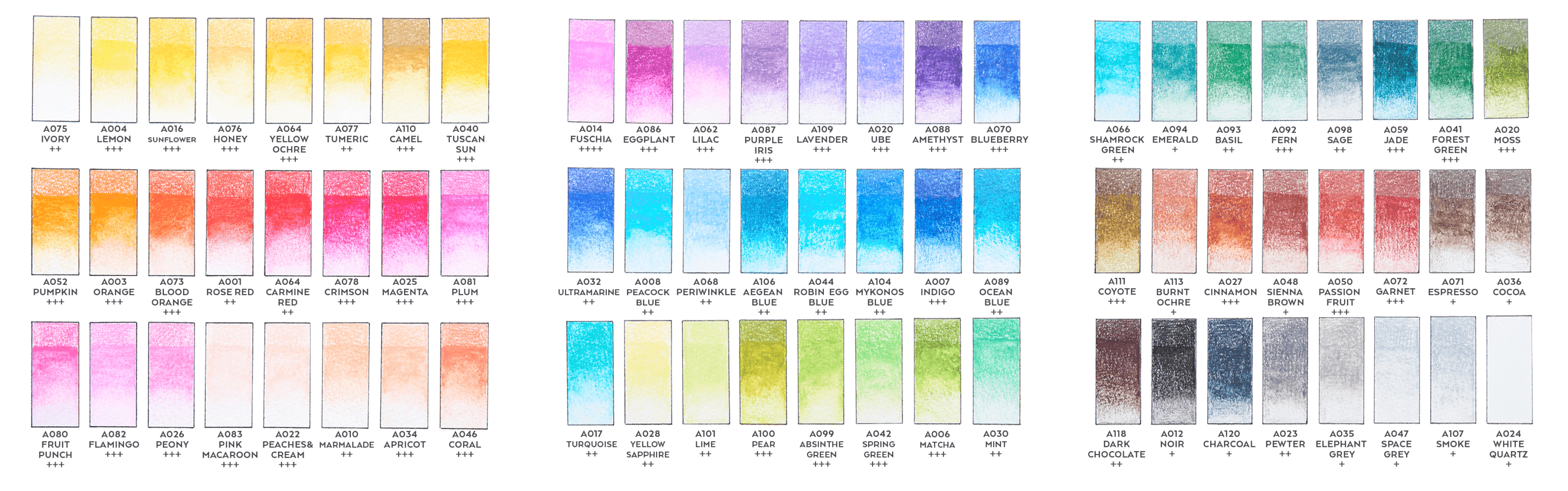 Arteza Watercolor Pencils Swatch