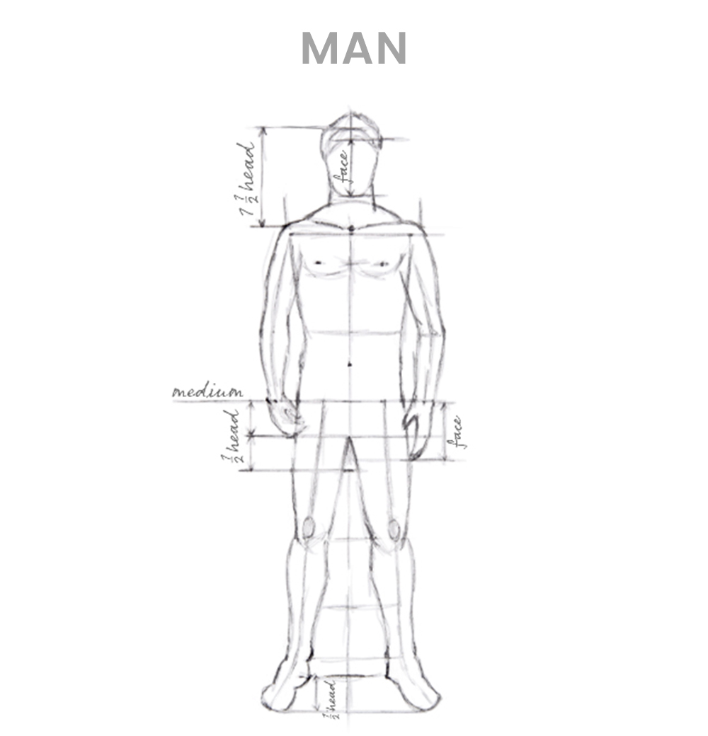 How to draw a man - Step 3