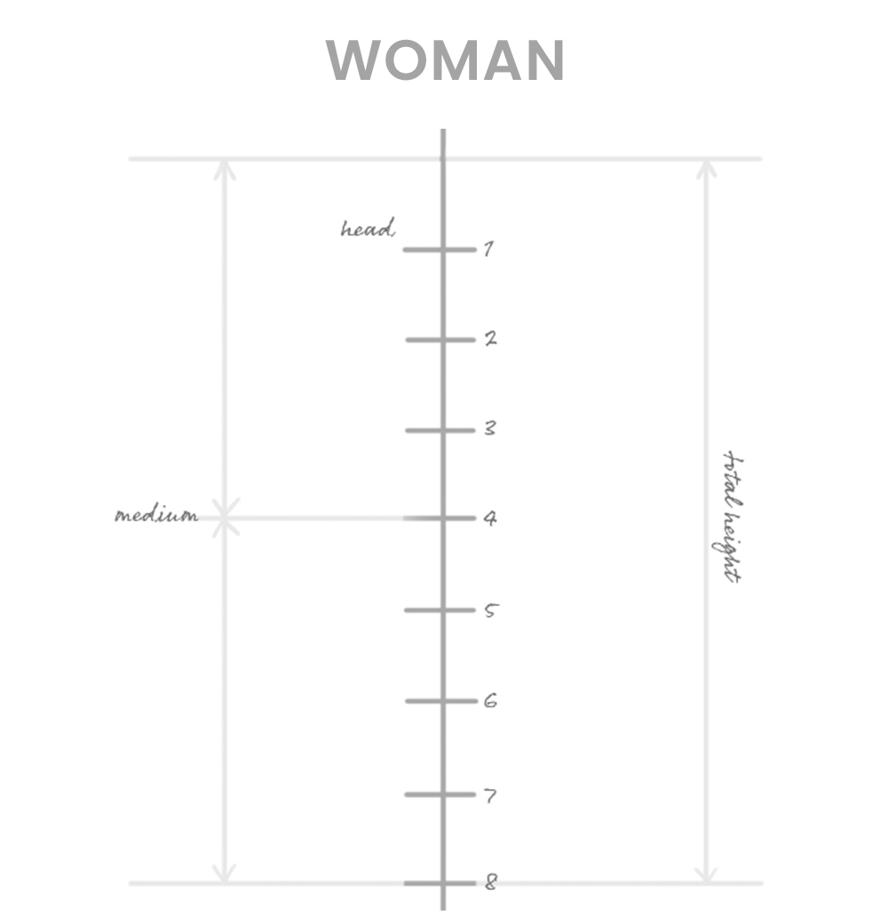 How to draw a woman - Step 1