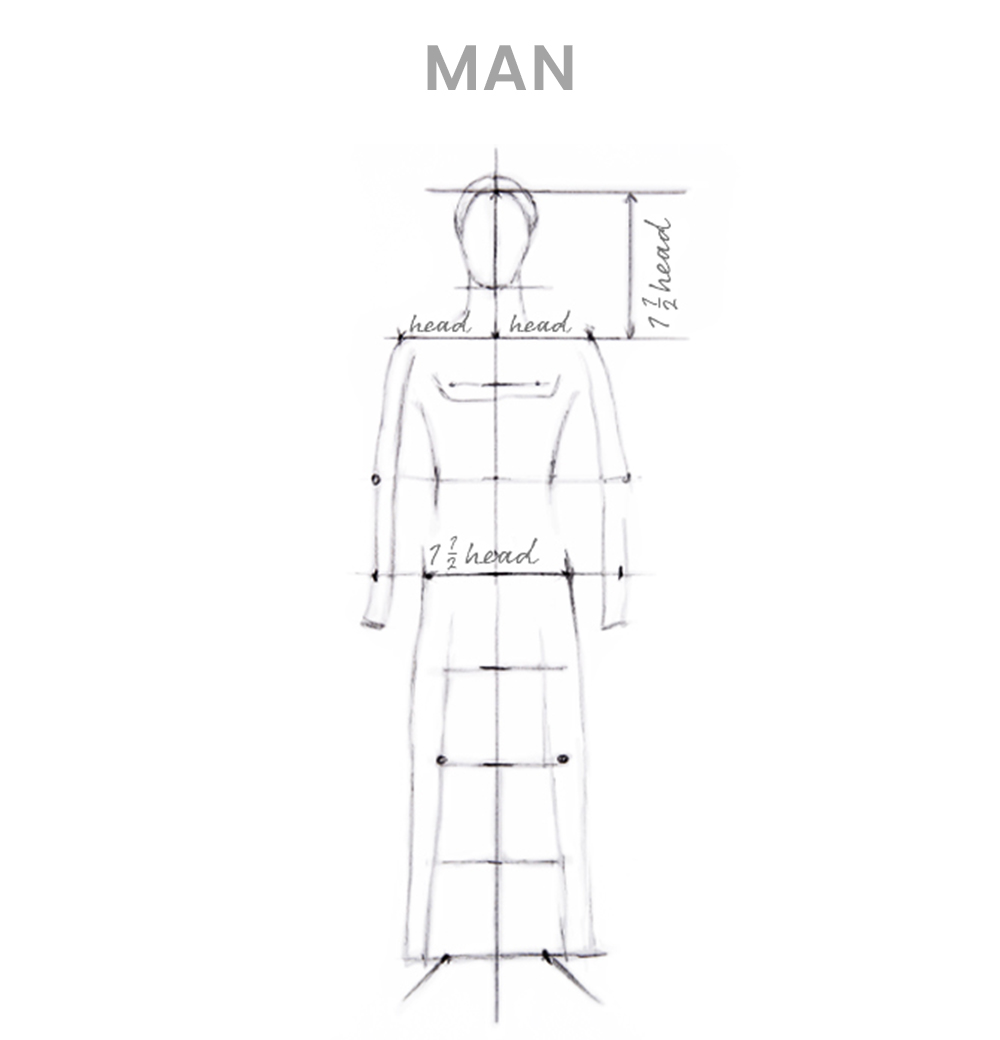 How to draw a man - Step 2